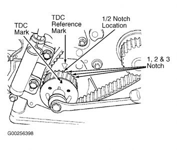 2000 dodge neon replaced timing belt: replaced timing belt 1999 dodge neon engine diagram 2000 neon engine diagram