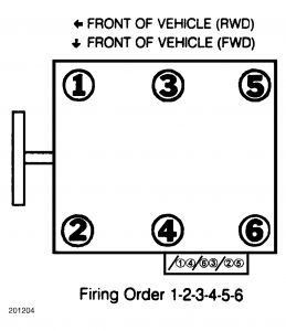 Graphic on 2000 Buick Century