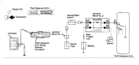 [WLLP_2054]   1990 Lexus LS 400 Starter Problems: My Car Will Not Start by Just ... | 1990 Lexus Ls400 Wiring |  | 2CarPros