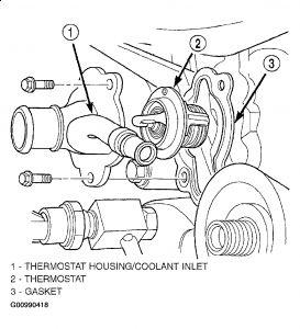 2002 dodge intrepid 3 5l engine diagram chrysler 3 5l