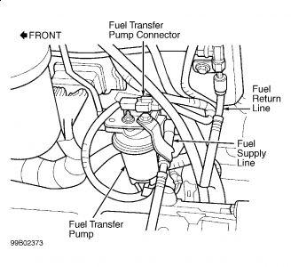 2001 Lexus Is300 Fuse Diagram