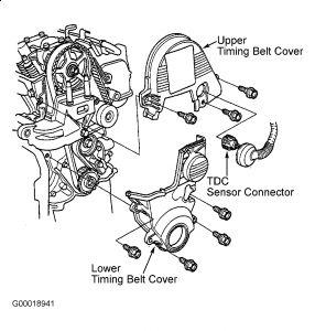 Graphic on 2001 Honda Civic Timing Belt