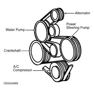 Graphic on Ford Taurus 3 0 Engine Diagram