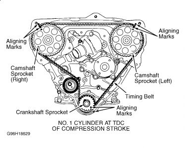 2002 nissan xterra engine diagram 2000 nissan xterra timing mark missing i am working on a 2004 nissan xterra engine diagram