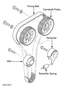 timing belt replacement four cylinder two wheel drive. Black Bedroom Furniture Sets. Home Design Ideas