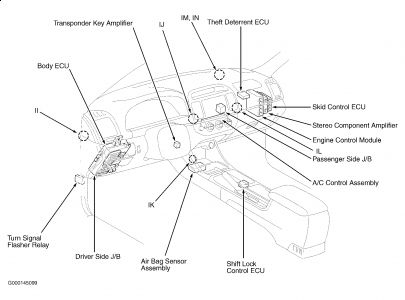 Toyota Rav4 Blower Motor Location