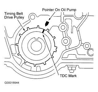 1999 Honda Civic Timming Engine Mechanical Problem 1999 Honda