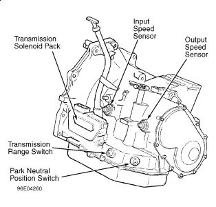Dodge Transmission Speed Sensor