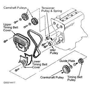 https://www.2carpros.com/forum/automotive_pictures/99387_Graphic_27.jpg