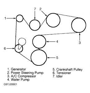 encontr manual 1996 ford explorer belt diagram. Black Bedroom Furniture Sets. Home Design Ideas