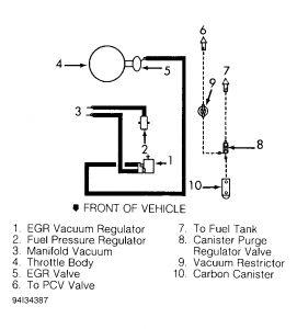 1994 ford taurus vacuum hose  engine performance problem