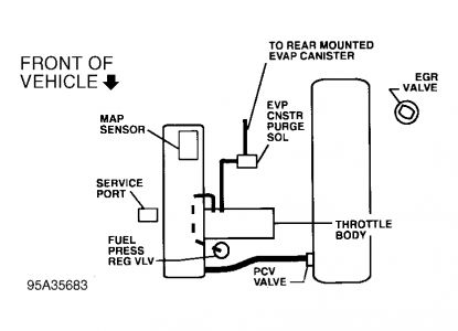 1999 chevy s 10 vacum lines on the engine this is the only vacuum diagram i could for the 4cylinder s