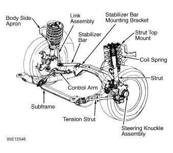 Ford Taurus 1995 Ford Taurus Tension Strut Bushing on 2001 ford ranger wiring diagram