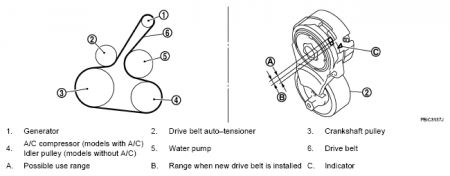 2tbbn 2002 Ford Focus Looking Vacuum Line Diagram further Lexus Es 300 1999 Lexus Es 300 Emissions in addition 2005 2010 Ford Mustang Fuel Inertia Switch Reset Location further P0833 in addition 1998 2005 Volkswagen Passat V6 2 8l Serpentine Belt Diagram. on nissan engine diagram