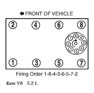 Firing Order/coil Order: Looking for the Coil Order/diagram for ...2CarPros