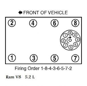 1997 Dodge Ram FIRING ORDER: Engine Mechanical Problem 1997 Dodge ...