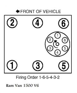 Firing Order Coil Order Looking For The Coil Order Diagram For