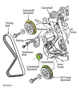 1997 ford ranger timing belt engine mechanical problem 1997 ford Ford Ranger Wheel Studs 1 reply