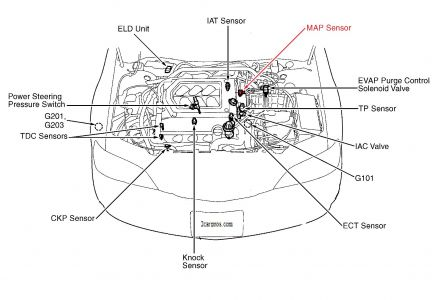 16142325808 in addition 13713400991 together with Vacuum Hose Routing Diagram Ford 5 4l Engine likewise Ford Motorcraft 303 770 Crankshaft Rear Seal Wear Ring Installer p 20216 as well 2000 Chevy Prizm Engine Diagram Html. on bmw fuel filter html