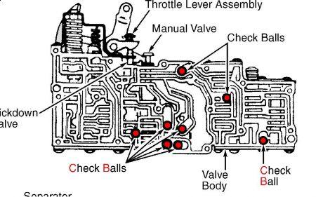 Transmission Valve Body