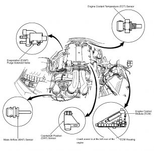 Ford 4 2l V6 Engine Diagram besides 2000 Cadillac Catera Vacuum Diagram furthermore Cadillac Northstar Coolant Temperature Sensor Location as well Dodge Dakota Timing Chain Replacement moreover Volvo V70 Radiator Replacement. on 2001 cadillac catera crankshaft sensor location