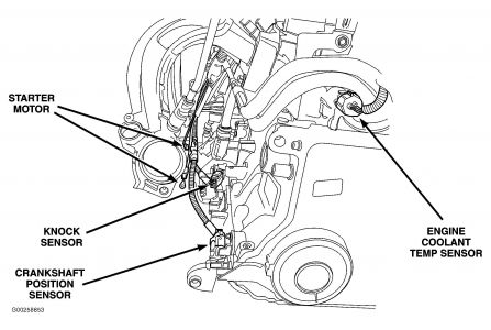 Dodge Neon 2004 Dodge Neon 2004 Neon Camshaft Position Sensor likewise 01 Jeep Liberty Crankshaft Sensor together with Chrysler 300 5 7 Engine Diagram additionally Diagram Of Vehicle Powertrain furthermore A Thermostat On 1999 Concorde. on 01 durango camshaft position sensor location