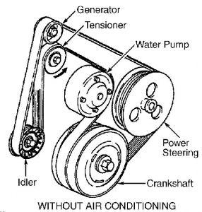 Chevrolet Camaro Belt Tensioner besides Gy6 150cc Vacuum Line Diagram also Wiring Diagram For 00 Camaro Ss also Hard Starting Tpi Crossfire Or Lt1 Vette moreover Drive Gear Water Pump Seal Installer J 39089. on 1997 chevrolet camaro z28 lt1