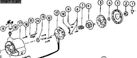 1970 Chevelle Turn Signal Wiring Diagram