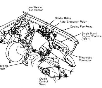 99387_cara_1 1991 dodge caravan starter relay switch other category problem dodge magnum starter wiring diagram at n-0.co