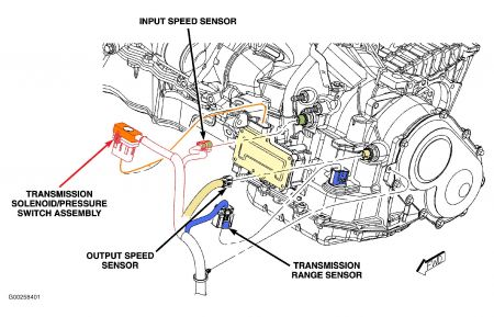 1999 chrysler grand voyager speed sensor transmission problem chrysler voyager 1999 manual pdf Tank Size 2000 Chrysler Voyager
