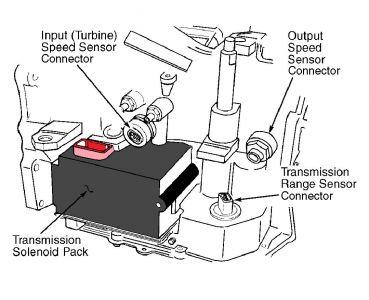 99387_caravan_tranny_6 1999 dodge caravan speed sensors where do the speed sensors go in