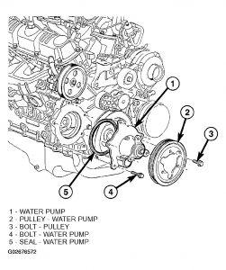 http://www.2carpros.com/forum/automotive_pictures/99387_caravan_water_pump_3338_1.jpg
