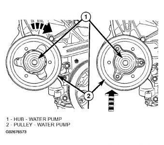 http://www.2carpros.com/forum/automotive_pictures/99387_caravan_water_pump_3338position_pully_1.jpg