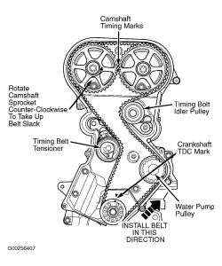 2000 Dodge Caravan Water Pump Diagram on fuse box diagram ford windstar 1999