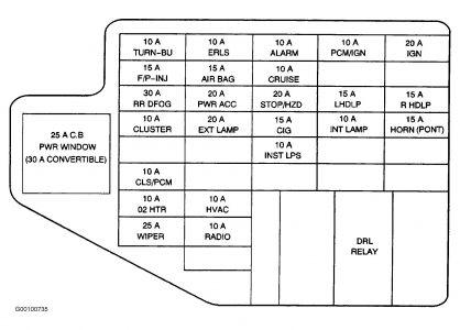 1999 cavalier fuse diagram wiring diagram 1999 Blazer Fuse Box 1999 cavalier fuse diagram