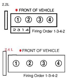 Chevy Spark Plug Firing Order