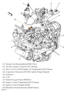 Fabulous 2011 Chevy Equinox Engine Diagram Wiring Diagram Library Wiring Digital Resources Indicompassionincorg