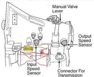 Chrysler Van 2001 Chrysler Van Transmission Helpsensors on chrysler town and country fuse box diagram
