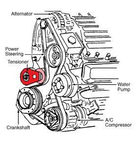 95 chevy corsica engine diagram 95 mazda protege engine
