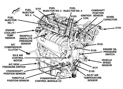 Dodge Neon 2005 Dodge Neon Sensors on 1999 ford taurus engine diagram