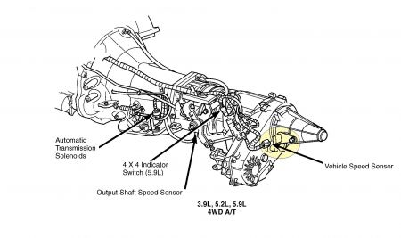 Chevy Manual Transmission Diagram on 4l60e wiring harness