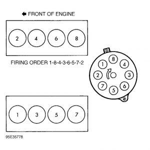 Firing Order: What Is the Firing Order for a 2003 Dodge Dakota V6 ...2CarPros