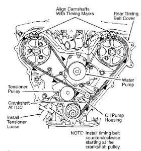 https://www.2carpros.com/forum/automotive_pictures/99387_dodge_1.jpg