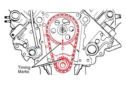 2005 subaru forester exhaust diagram wiring diagram for car engine 2006 chevy hhr radio wiring diagram likewise 2002 subaru forester engine parts likewise car engine belt