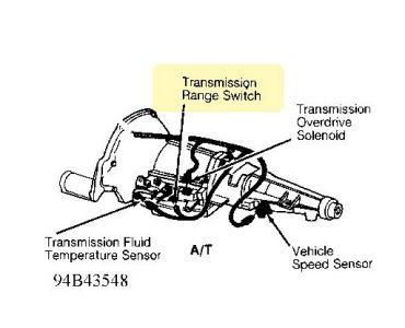 99387_dodge_b_2 1998 dodge ram output speed sensor where is the output speed
