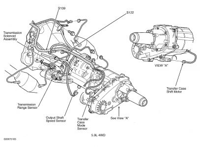 98 Jeep Cherokee Wiring Diagram