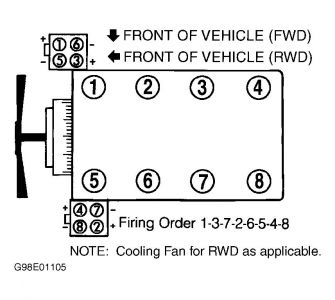 2000 ford e-series van order for 2000 e-150 van? 95 crown victoria spark plug wire diagram