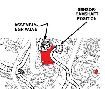 Egr Valve Was Wondering How To Change The Egr Valve On A Dodge