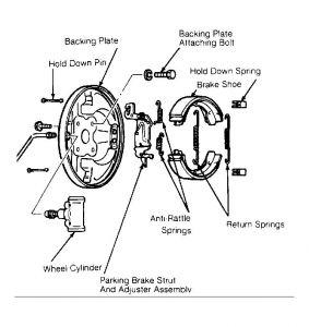 1992 ford escort brake cylinders brakes problem 1992 ford escort. Black Bedroom Furniture Sets. Home Design Ideas