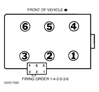 F150 4 2 Firing Order Diagram on ford f150 wiring diagram